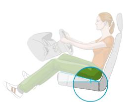 Sitzeinstellung im Auto: Sitzfläche